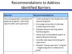 recommendations to address identified barriers2