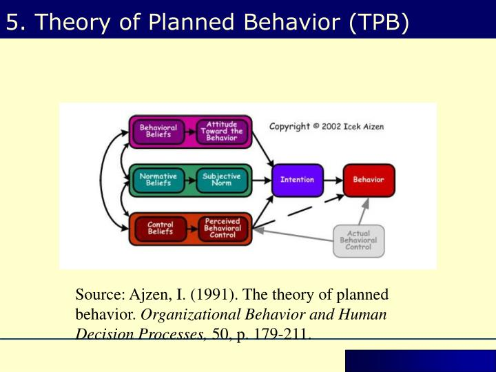 ajzen s theory of planned behavior Session presented on friday, july 24, 2015: the theory of planned behavior was developed by icek ajzen in 1985 and has since undergone a series of revisions with the.