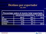 destinos por exportador a o 2001