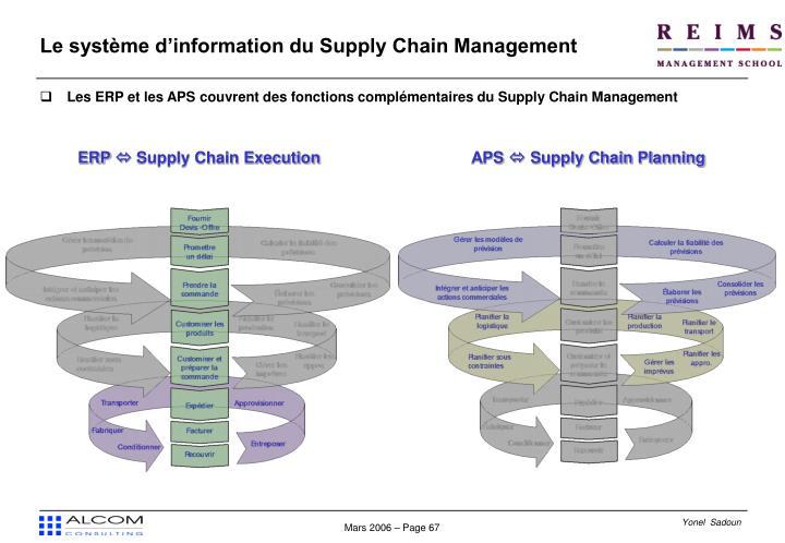 Les ERP et les APS couvrent des fonctions complémentaires du Supply Chain Management