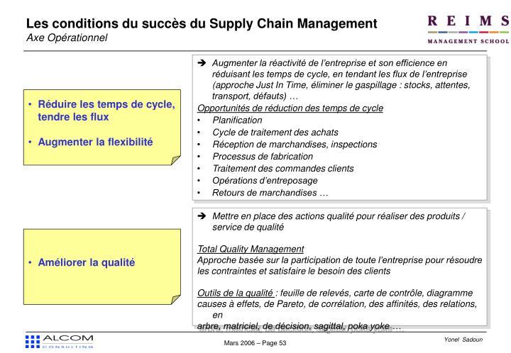 Augmenter la réactivité de l'entreprise et son efficience en réduisant les temps de cycle, en tendant les flux de l'entreprise (approche Just In Time, éliminer le gaspillage : stocks, attentes, transport, défauts) …