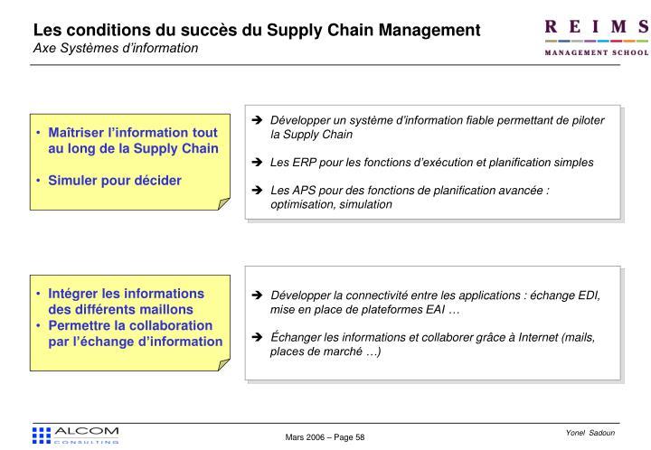 Développer un système d'information fiable permettant de piloter la Supply Chain