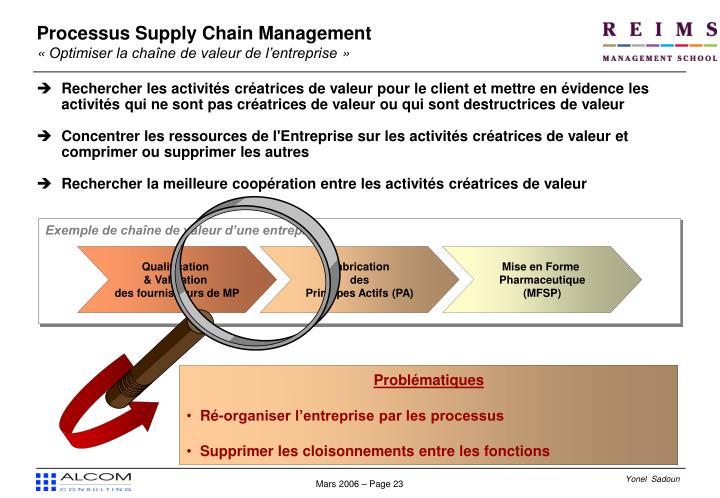 Exemple de chaîne de valeur d'une entreprise