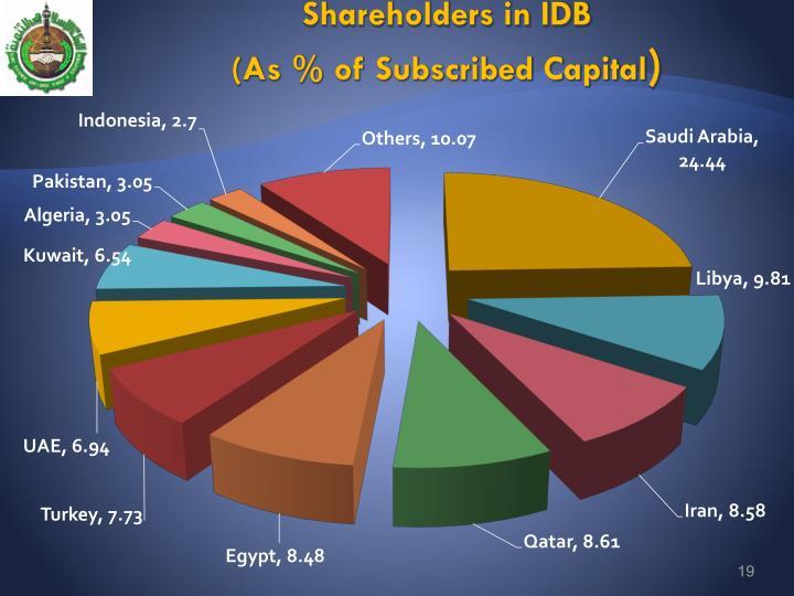 Shareholders in IDB