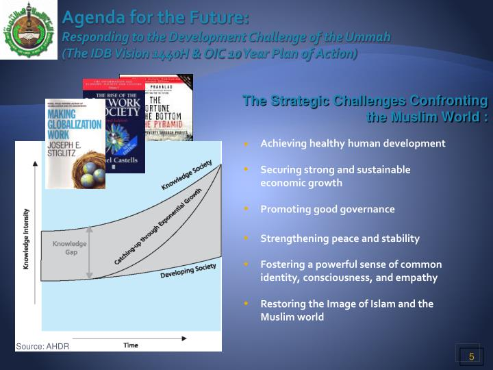 Achieving healthy human development
