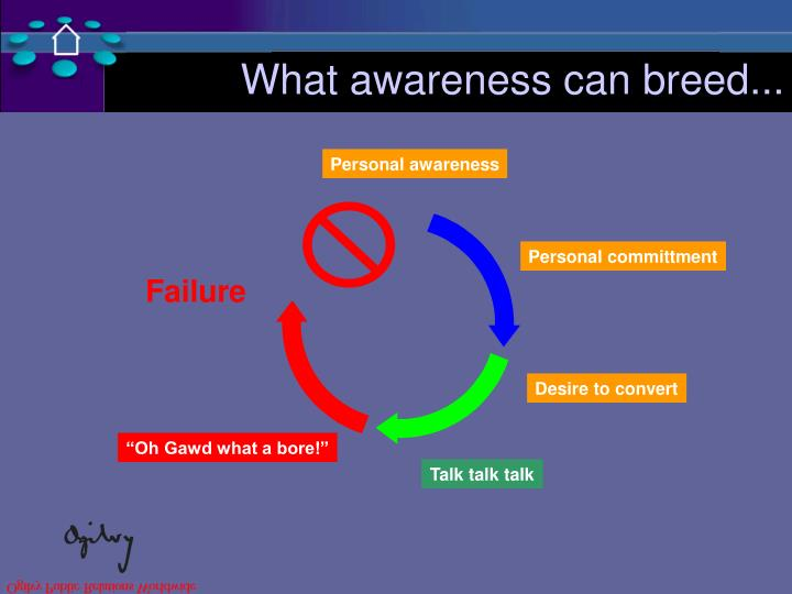 What awareness can breed...