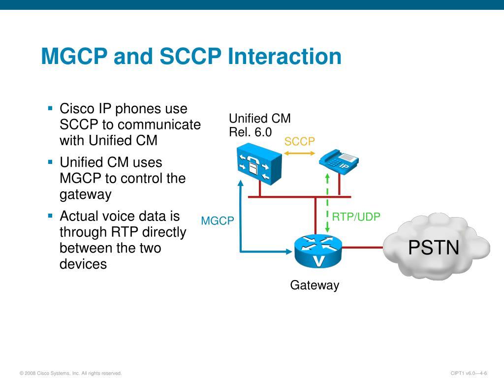 Mgcp vs sccp