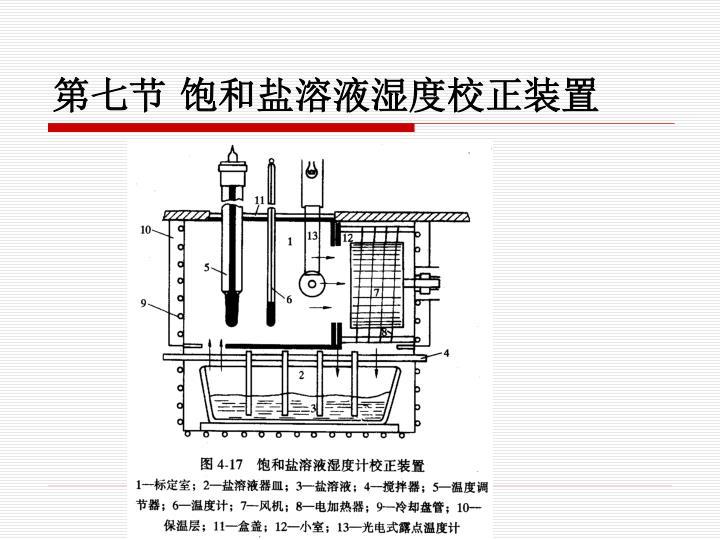 第七节 饱和盐溶液湿度校正装置