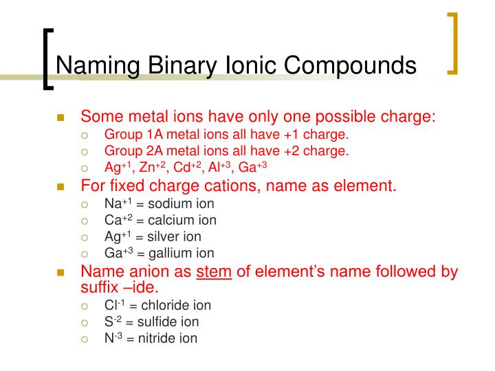 How To Wiki 89 How To Name Binary Ionic Compounds