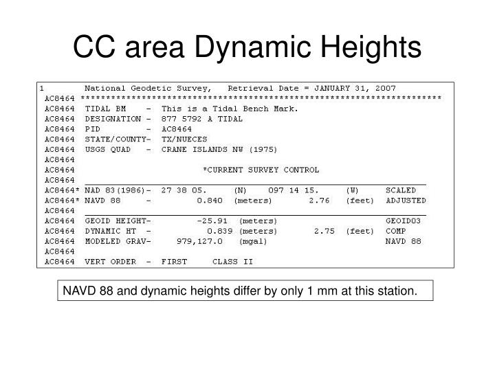 CC area Dynamic Heights