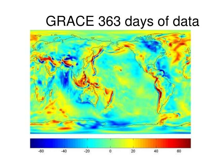GRACE 363 days of data