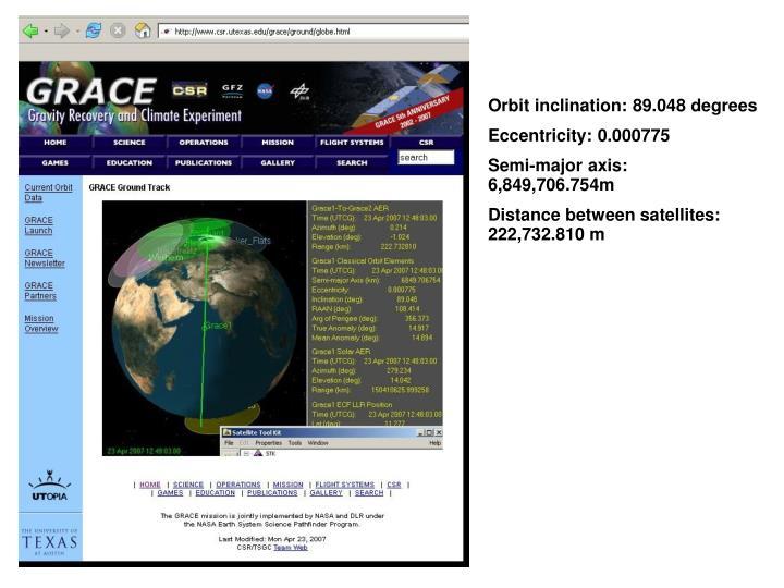 Orbit inclination: 89.048 degrees