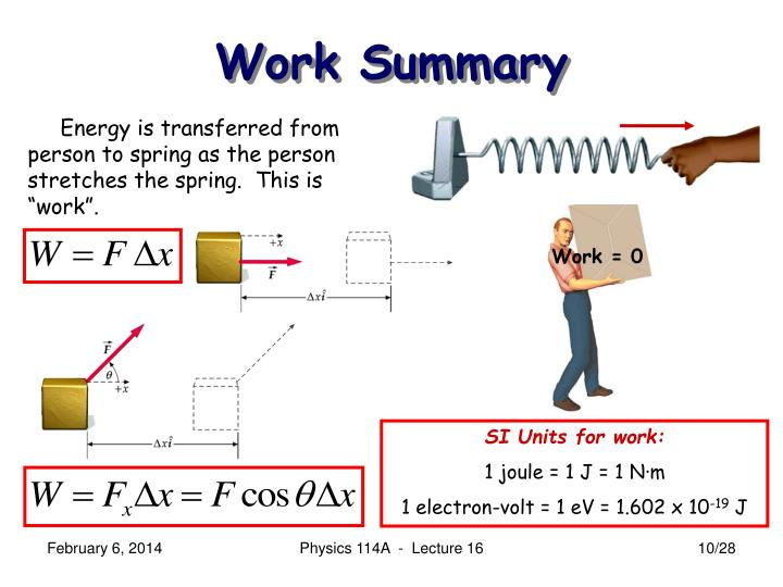 Work Summary