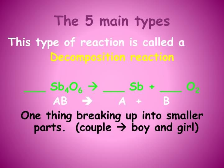 The 5 main types