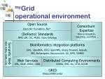 my grid operational environment