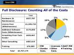 full disclosure counting all of the costs