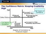 the confidence matrix keeping credibility high