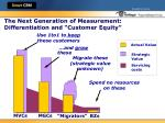 the next generation of measurement differentiation and customer equity