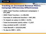 tracking an increased revenue metric campaign efficiencies effectiveness