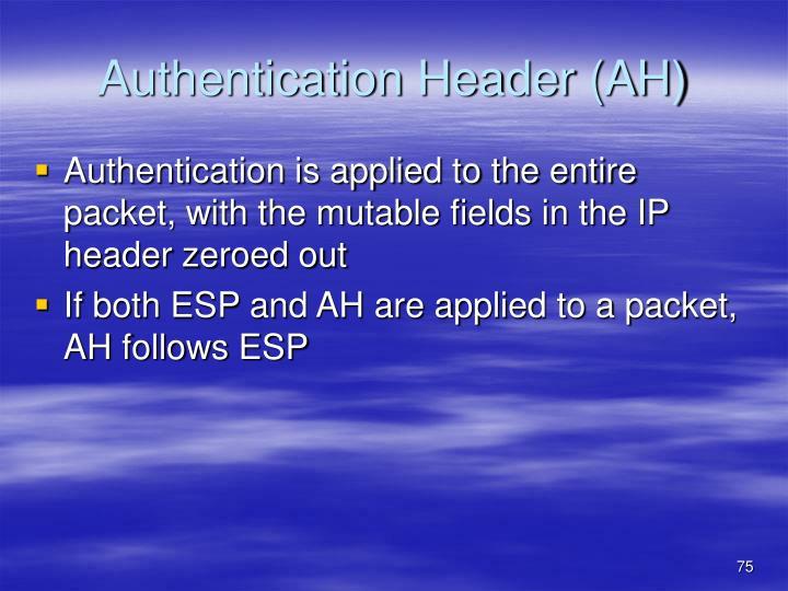 Authentication Header (AH)