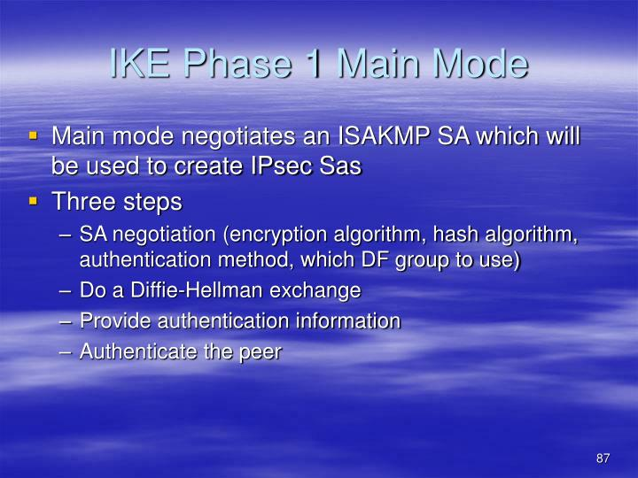 IKE Phase 1 Main Mode