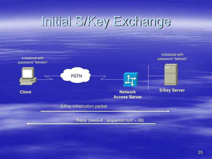 Initial S/Key Exchange