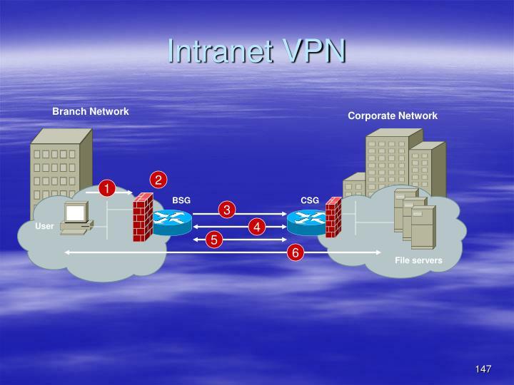 Intranet VPN