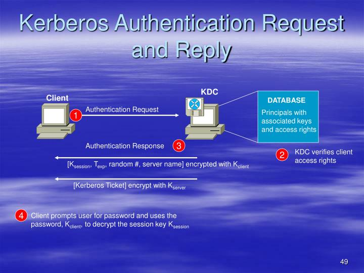 Kerberos Authentication Request and Reply