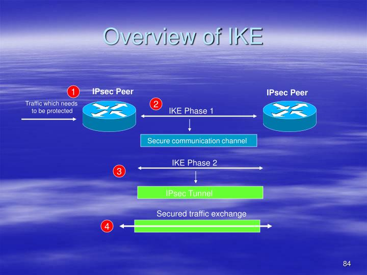 Overview of IKE