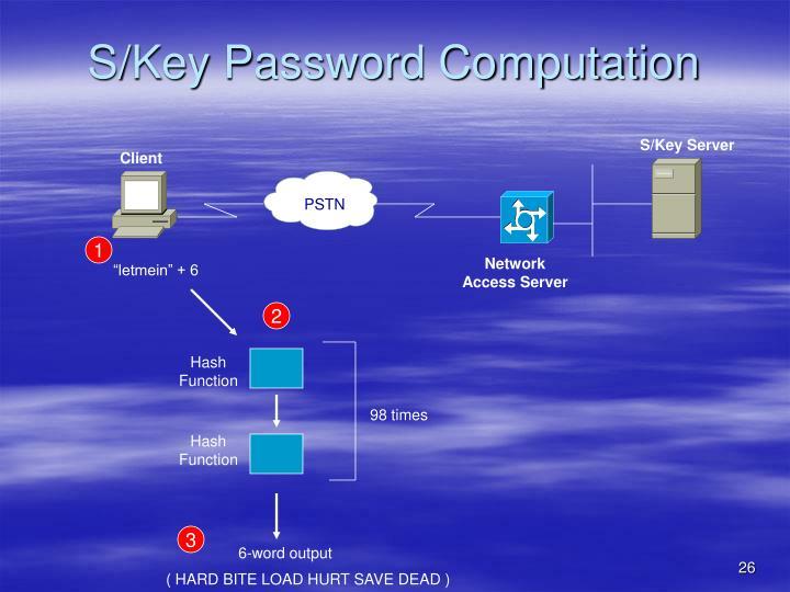 S/Key Password Computation