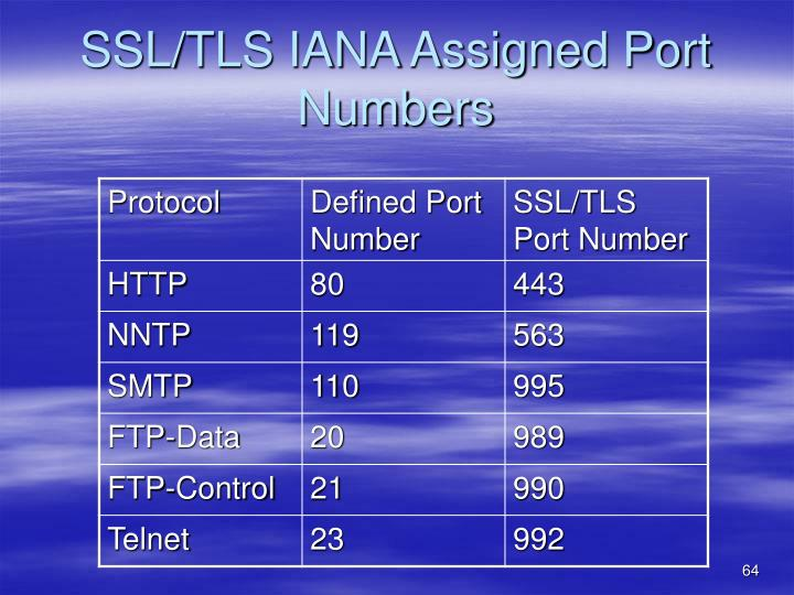 SSL/TLS IANA Assigned Port Numbers