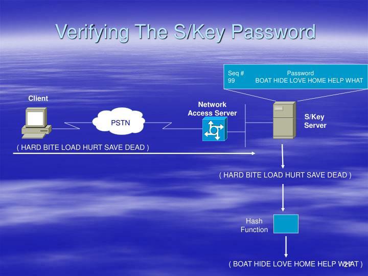 Verifying The S/Key Password