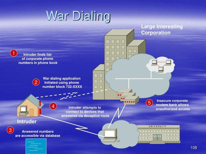 War Dialing