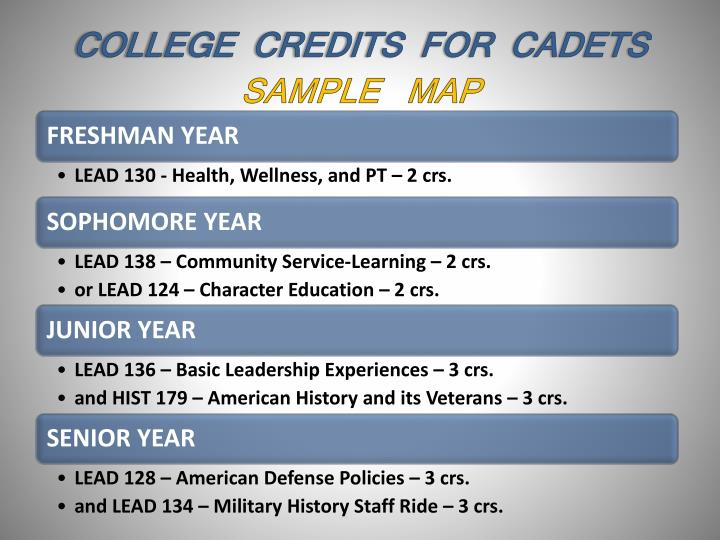 COLLEGE  CREDITS  FOR  CADETS