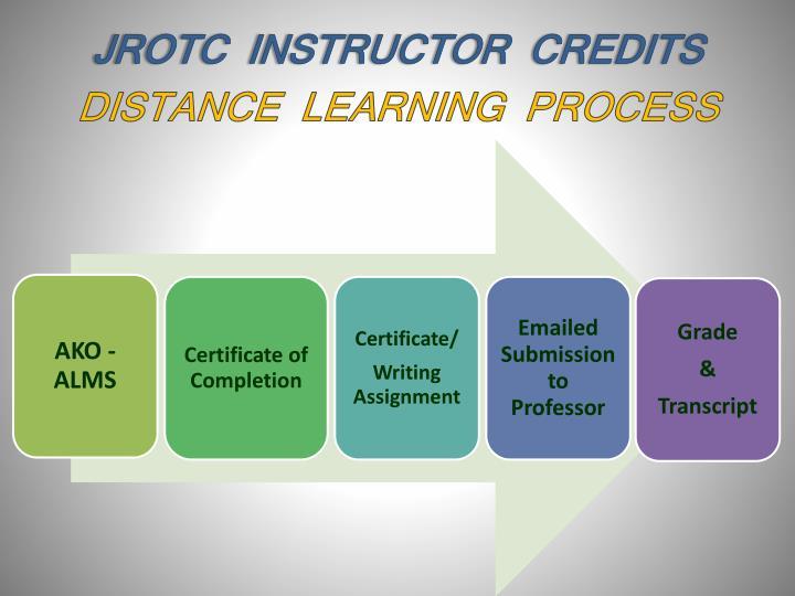 Jrotc instructor credits