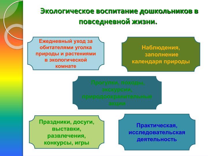 Педагогические Условия Экологического Образования Дошкольников Шпаргалка