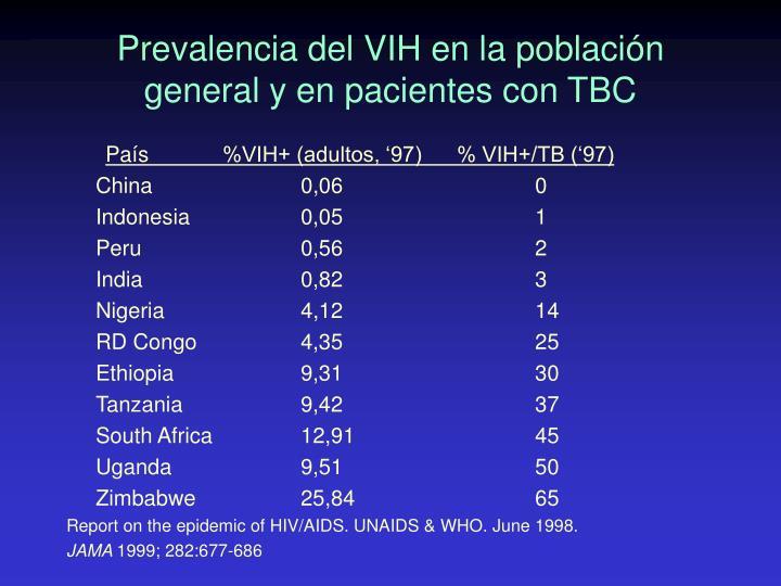 Prevalencia del VIH en la población general y en pacientes con TBC