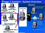 phase 1 solution system overview