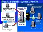 phase 2 solution system overview