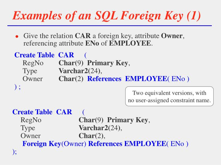 Examples of an SQL Foreign Key (1)