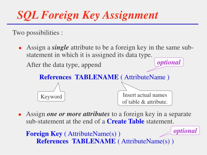 SQL Foreign Key Assignment