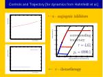 controls and trajectory for dynamics from hahnfeldt et al