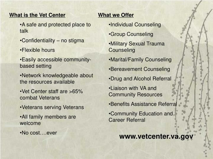 What is the Vet Center