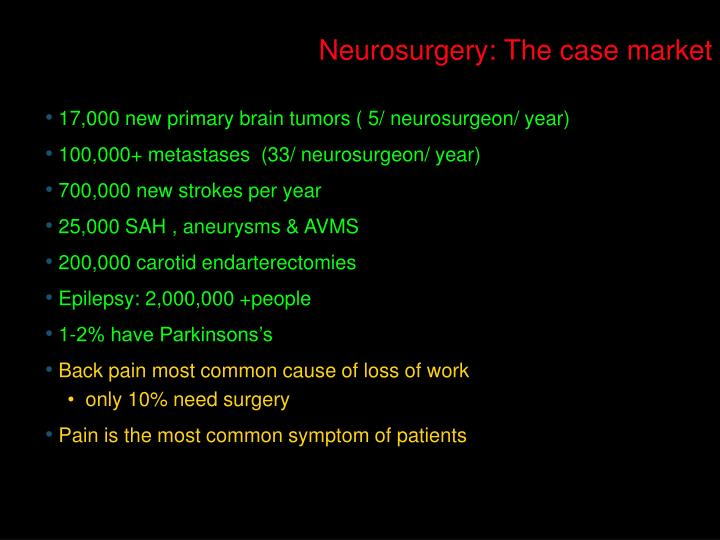 Neurosurgery: The case market