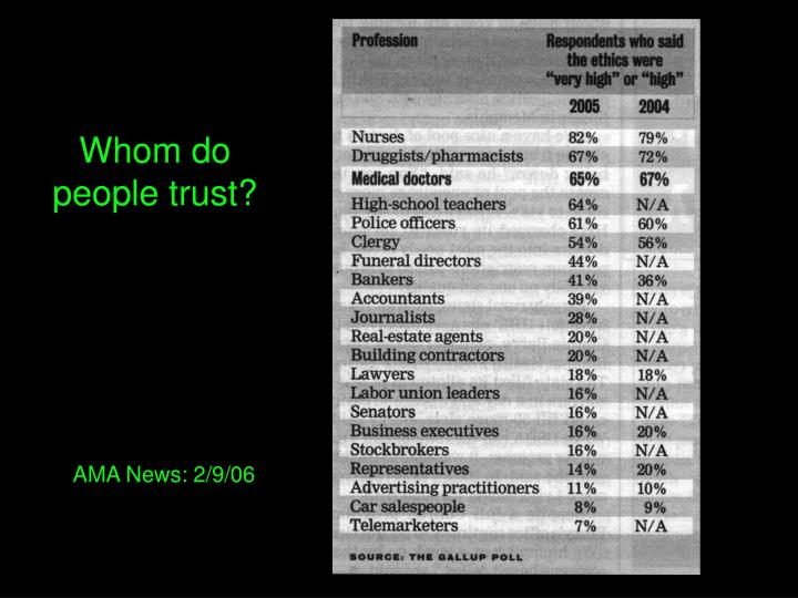 Whom do people trust?