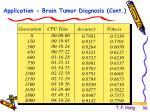 application brain tumor diagnosis cont