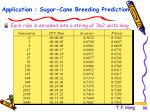 application sugar cane breeding prediction1
