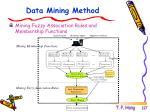 data mining method
