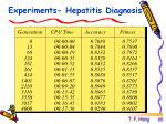 experiments hepatitis diagnosis1
