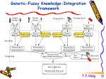 genetic fuzzy knowledge integration framework